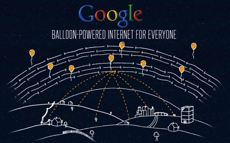 ISP Subang - Konsep Balon Internet Canggih dari Google ISP Majalengka News